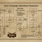 Act One Flowchart Part Two-Web Layout_half-page portrait